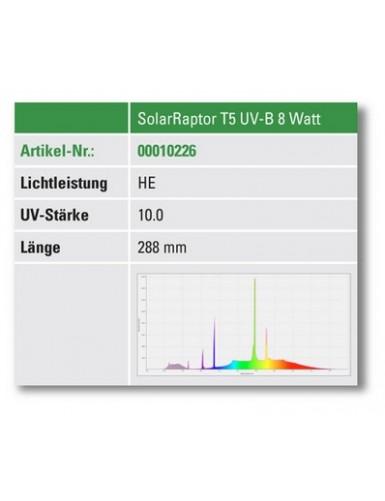 SolarRaptor T5 UVB 10.0
